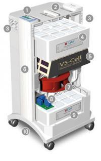PURIFICATION DE L'AIR EN MILIEU MEDICAL : UNE TECHNOLOGIE INEGALEE  CONTRE LE COVID 19